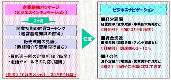 20091126gyoumu.JPG
